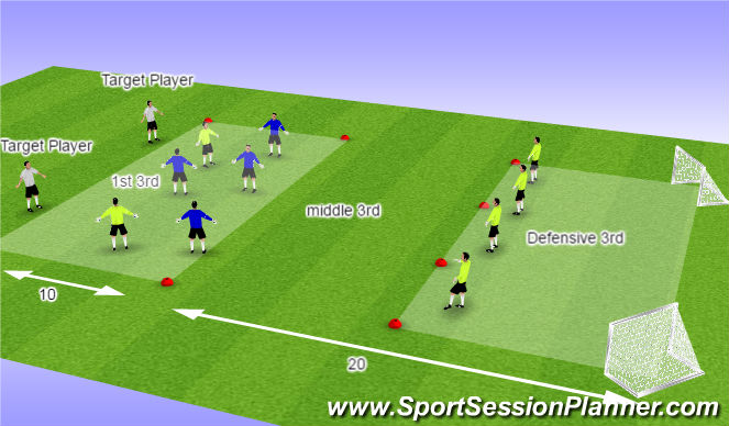 Football/Soccer Session Plan Drill (Colour): Press or drop