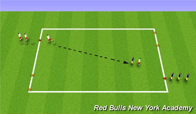 Football/Soccer Session Plan Drill (Colour): 1v1 Recap