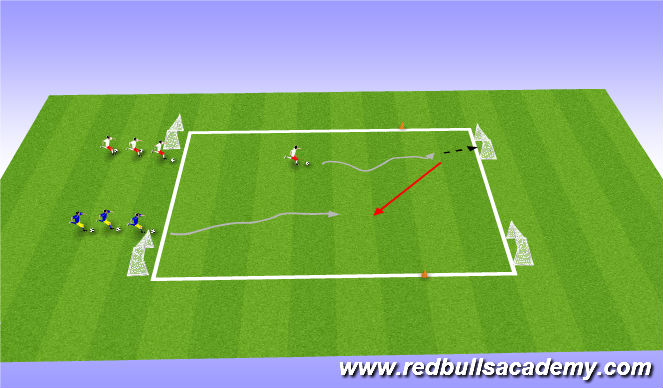 Football/Soccer Session Plan Drill (Colour): Main Theme - Fully Opposed