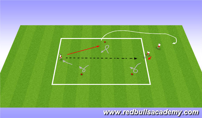 Football/Soccer Session Plan Drill (Colour): Main Theme l