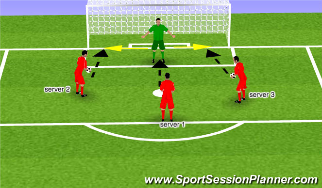Football/Soccer Session Plan Drill (Colour): warm up movement