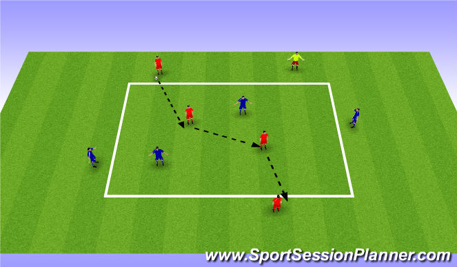 Football/Soccer Session Plan Drill (Colour): 2v2 intro/warm up