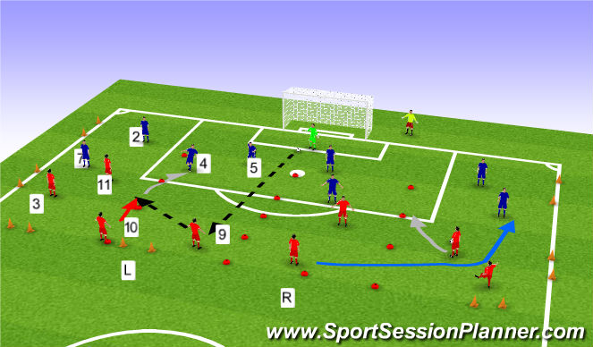 Football/Soccer Session Plan Drill (Colour): 2v2 GRP