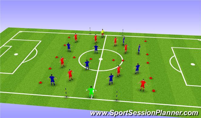 Football/Soccer Session Plan Drill (Colour): 2v2 C/GAME