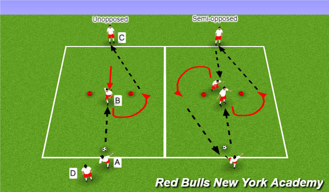 Football/Soccer Session Plan Drill (Colour): Warmups - Technical Reps