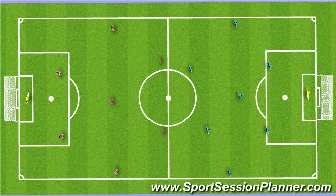 Football/Soccer Session Plan Drill (Colour): Scrimamge