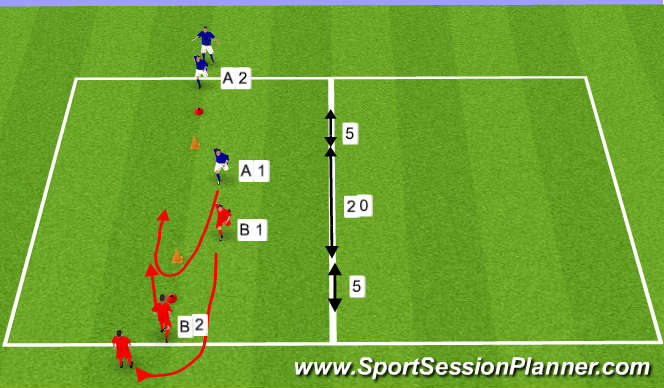Football/Soccer Session Plan Drill (Colour): sprint chase