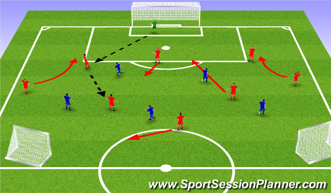 Football/Soccer Session Plan Drill (Colour): Possession in backfield