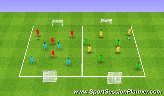Football/Soccer Session Plan Drill (Colour): Promotion & Relegation
