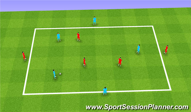 Football/Soccer Session Plan Drill (Colour): North, South, East & West