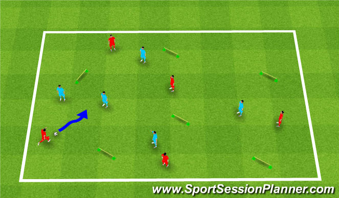 Football/Soccer Session Plan Drill (Colour): Defend the Gates
