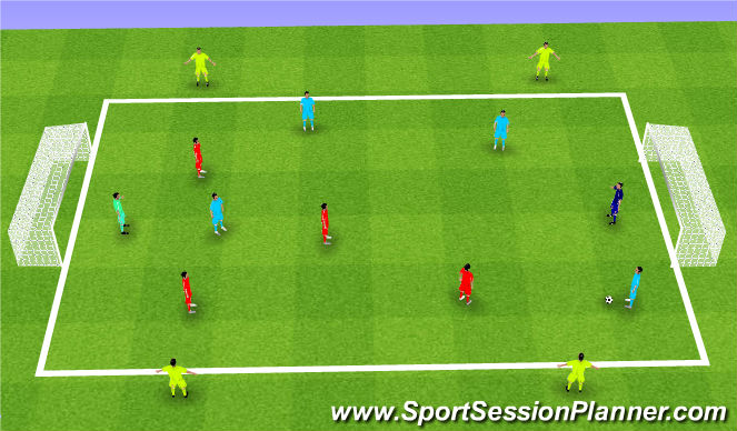 Football/Soccer Session Plan Drill (Colour): 3 Team game