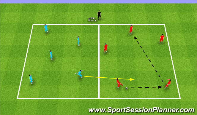 Football/Soccer Session Plan Drill (Colour): Pressure 2 - Possession With Pressure
