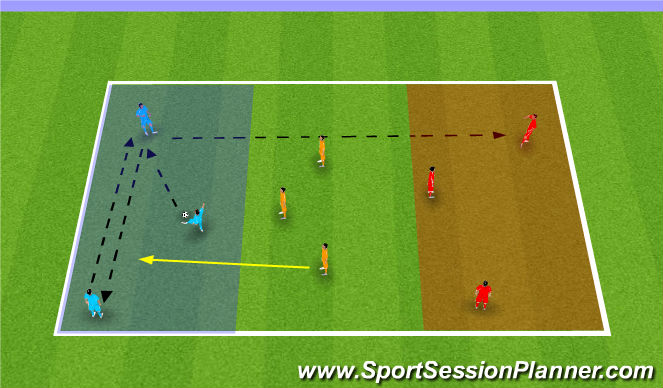 Football/Soccer Session Plan Drill (Colour): Catch The Mouse