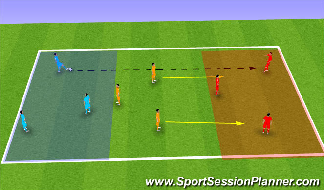 Football/Soccer Session Plan Drill (Colour): Catch the Mouse (Progression)
