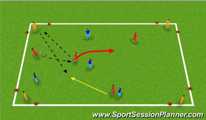 Football/Soccer Session Plan Drill (Colour): Get Outta There! (Progression 1)