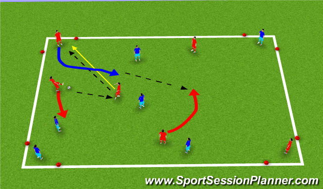 Football/Soccer Session Plan Drill (Colour): Get Outta There! (Progression 2)