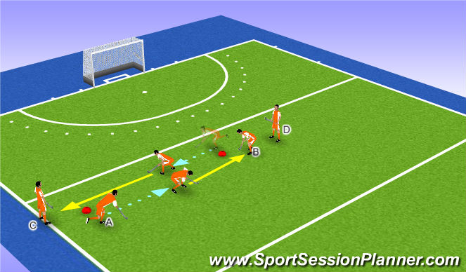 Hockey Session Plan Drill (Colour): Exercise 1.1
