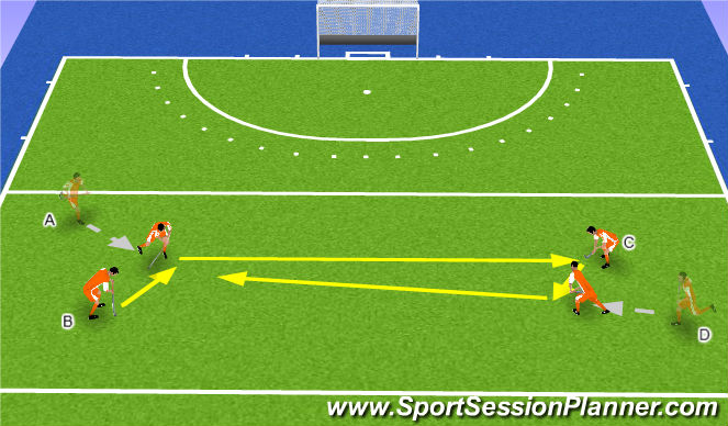 Hockey Session Plan Drill (Colour): Hit, slap, overhead