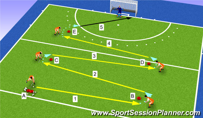 Hockey Session Plan Drill (Colour): Shrot grip and normal hit