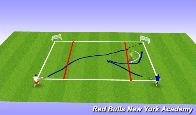 Football/Soccer Session Plan Drill (Colour): Opposed Progression