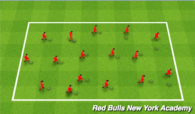 Football/Soccer Session Plan Drill (Colour): Technical Warm-Up