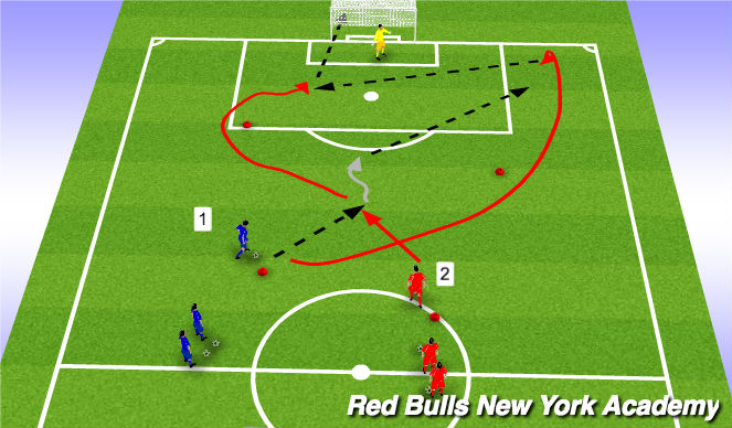 Football/Soccer Session Plan Drill (Colour): Overlap Combination