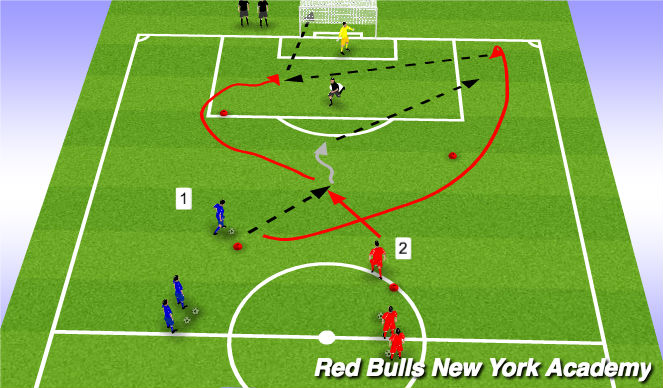 Football/Soccer Session Plan Drill (Colour): Overlap Combination with Defender