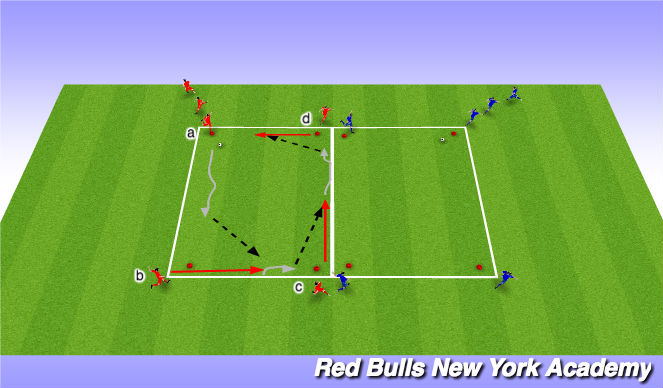 Football/Soccer Session Plan Drill (Colour): Warm - Up / Technical Development