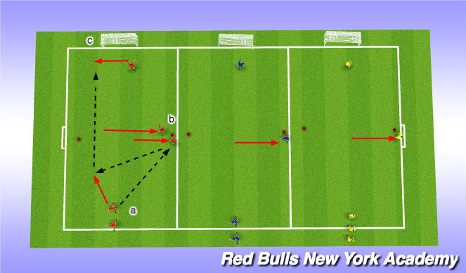 Football/Soccer Session Plan Drill (Colour): Tactical Development