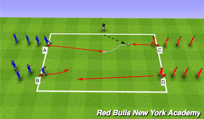 Football/Soccer Session Plan Drill (Colour): 2v2 live to dribble past line