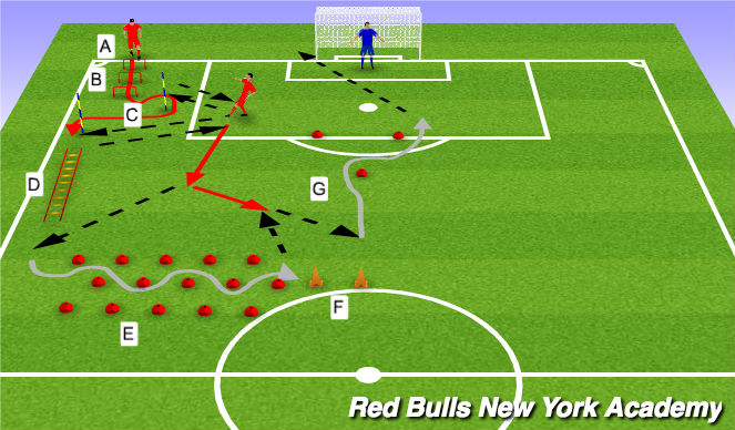 Football/Soccer Session Plan Drill (Colour): SAQ + Shooting Circuit