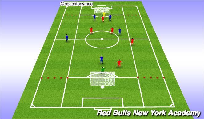 Football/Soccer Session Plan Drill (Colour): Channel _game 3