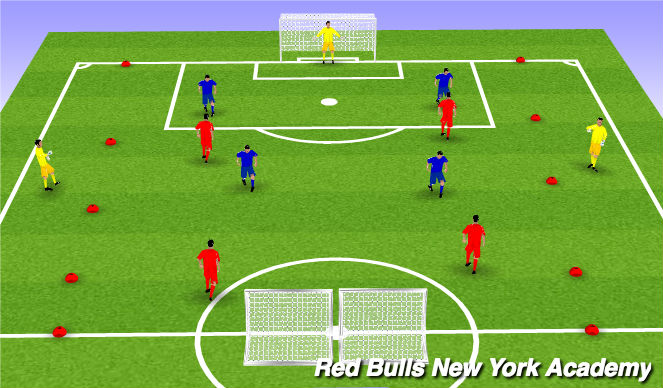Football/Soccer Session Plan Drill (Colour): Crossing Conditioned Game
