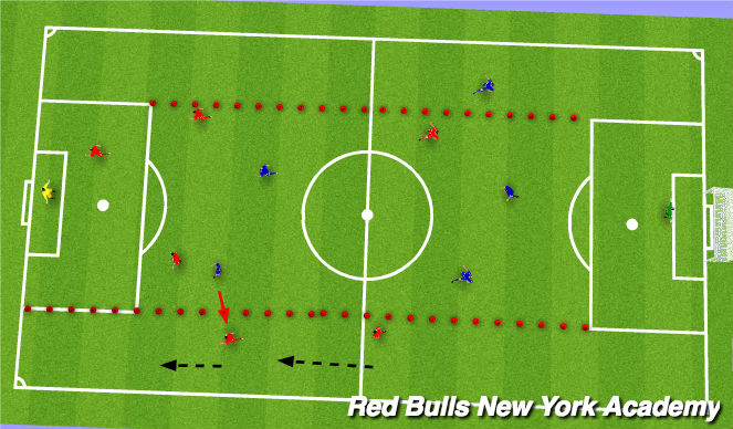 Football/Soccer Session Plan Drill (Colour): Conditoned Game