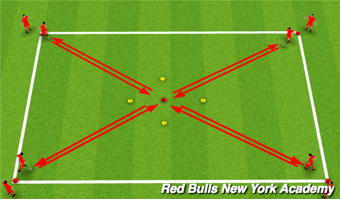 Football/Soccer Session Plan Drill (Colour): Main Theme- Individual Possession - Turns - U-Turn