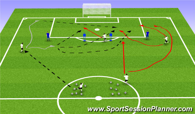 Football/Soccer Session Plan Drill (Colour): Attacking over wing, runs of strikers