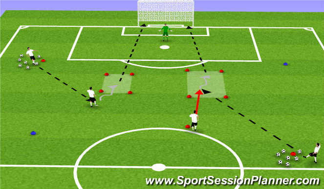 Football/Soccer Session Plan Drill (Colour): Finishing distance