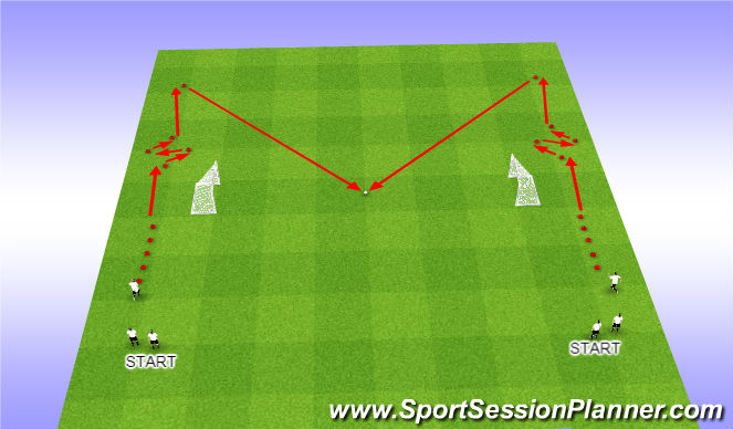 Football/Soccer Session Plan Drill (Colour): 1v1 SAQ