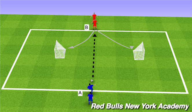 Football/Soccer Session Plan Drill (Colour): 1v1 to side goals