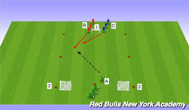Football/Soccer Session Plan Drill (Colour): Preventing Turn 1v1