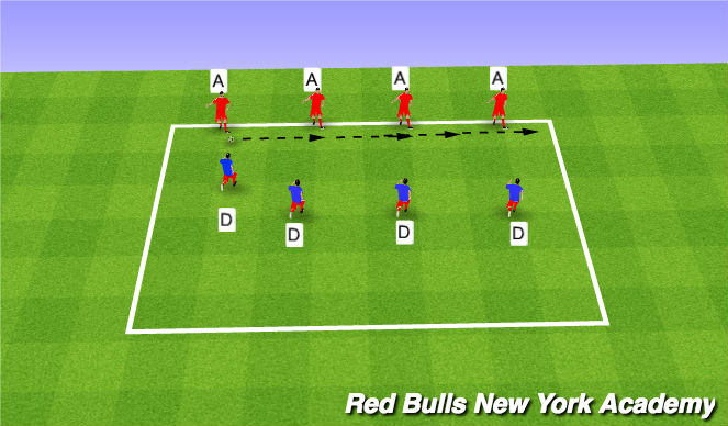 Football/Soccer Session Plan Drill (Colour): Pressuring the ball