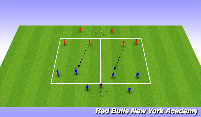 Football/Soccer Session Plan Drill (Colour): Exercise 2: 2v2s