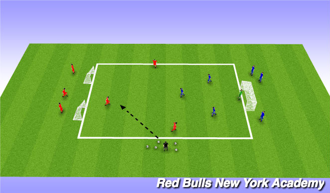 Football/Soccer Session Plan Drill (Colour): Exercise 3: 3v3s
