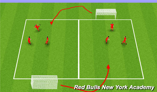 Football/Soccer Session Plan Drill (Colour): Volley to goal