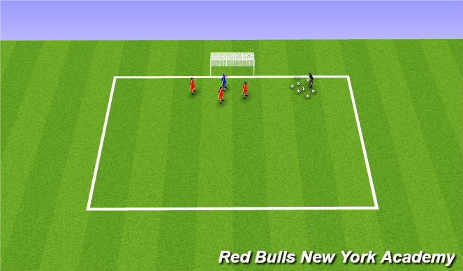 Football/Soccer Session Plan Drill (Colour): Volley  to goal with presure