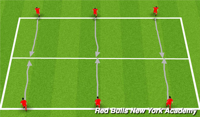 Football/Soccer Session Plan Drill (Colour): 1v1 Skill Moves