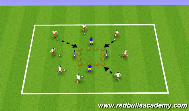 Football/Soccer Session Plan Drill (Colour): Castle Defenders