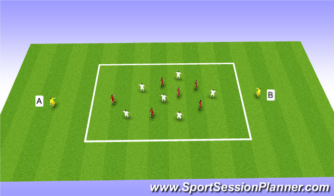 Football/Soccer Session Plan Drill (Colour): Wave game