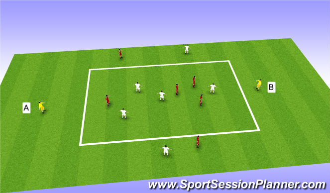 Football/Soccer Session Plan Drill (Colour): Wave game with side players